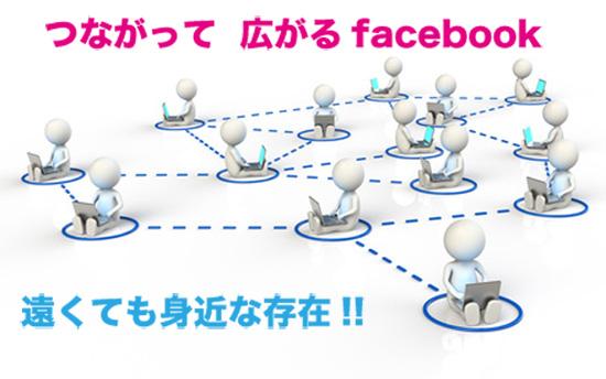 facebookセミナー